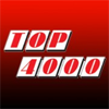 Top 4000 op Radio 10 Gold